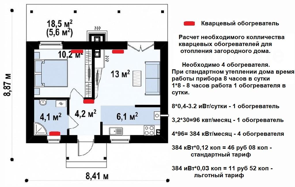 Рассчитать стоимость кварцевого обогревателя Барановичи