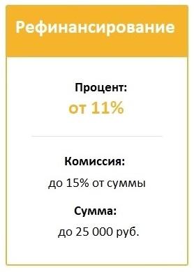 Кредиты, займы в Барановичах